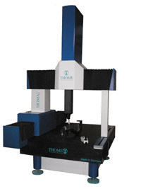 Measuring Machine Sigma from Thome Precision